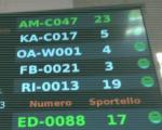 Agenzia delle Entrate, a Palermo arriva il web ticket